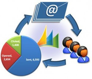content writing email marketing